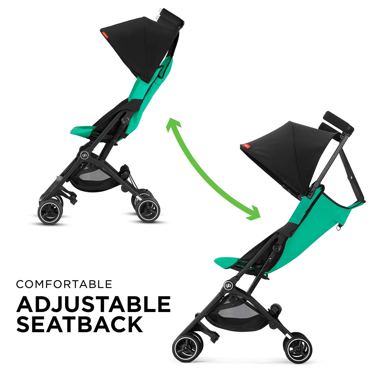 GB Pockit Plus Lightweight Folding All Terrain Infant ...